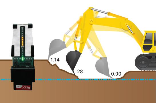 iDig 2D Baggertiefenkontrolle
